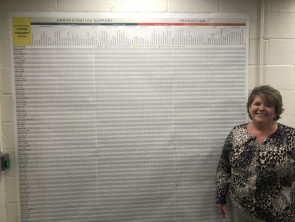 Tammy Golden, assistant commissioner of Document Solutions for the State of Tennessee's department of General Services, shows off the wall matrix her in-plant uses to track individual development and document skills acquired through cross-training.