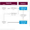 HP T400 HD Family Upgrade Options. Image source: HP.