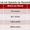 Memjet's Latest DuraLink Printhead Technology Brings Inkjet's Benefits to High-Volume Markets