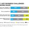 Figure 1 sales success