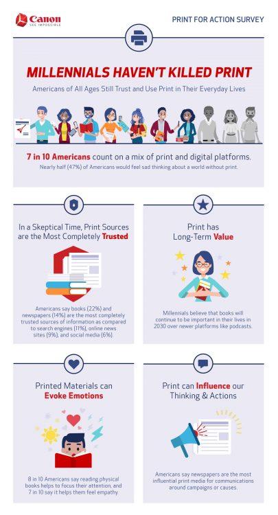 Canon PFA-Master Infographic millennials